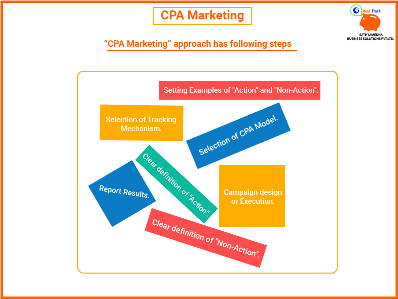 CPA Advertising Service | CPA Advertising