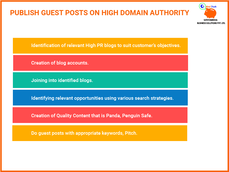 Guest Posts Publishing Service | SEO Off Page Service